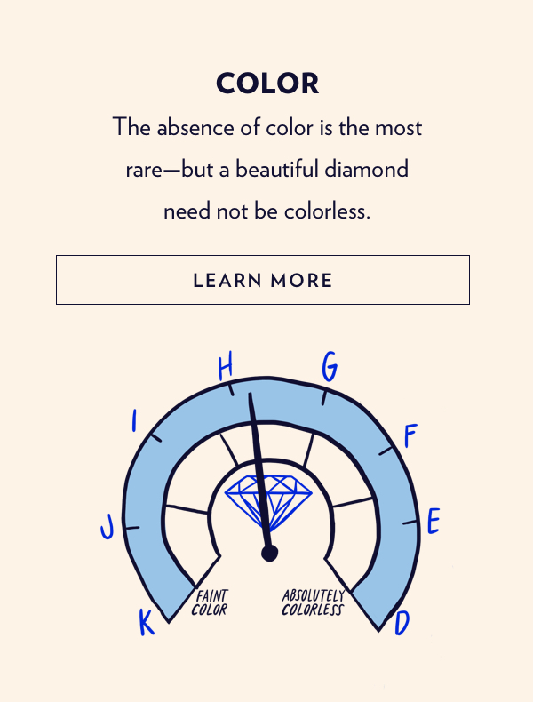 Learn More About Color