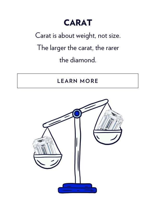Learn More About Carat