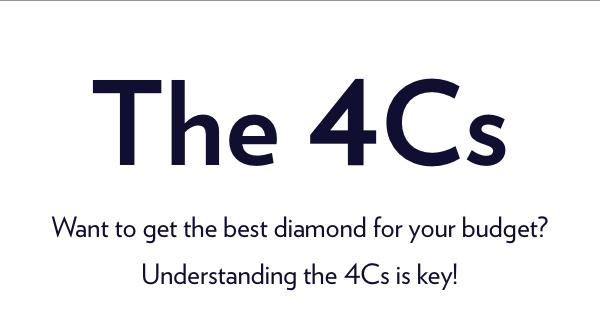 Learn The 4Cs