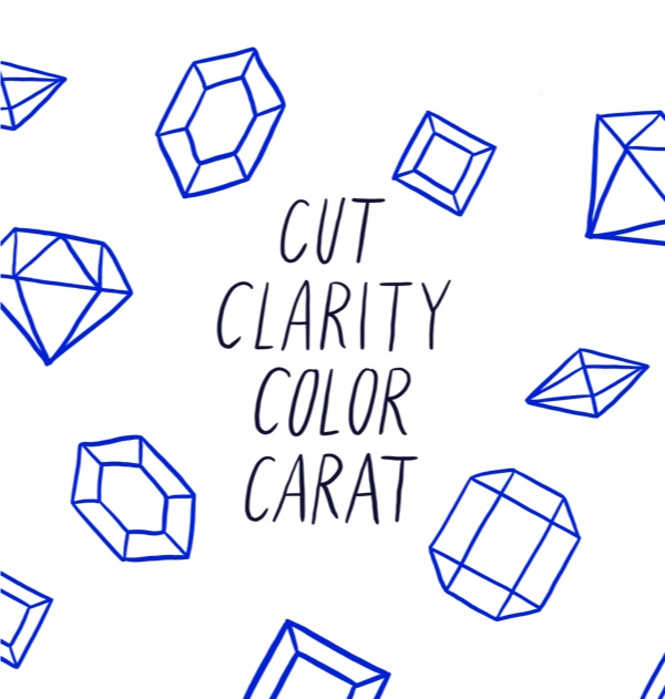 Cut, Clarity, Color, Carat