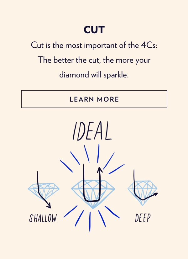 Learn More About Cut